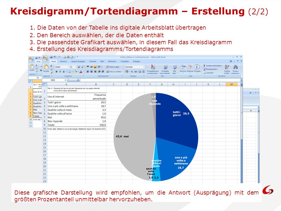 Beste Zwei Wege Tabellen Arbeitsblatt KS3 Bilder - Super Lehrer ...