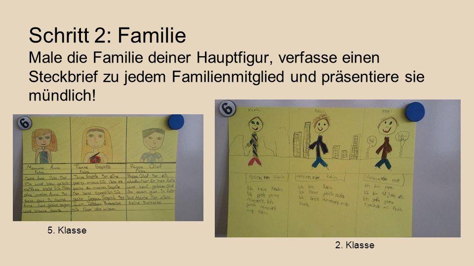 Schritt 2: Familie Male die Familie deiner Hauptfigur, verfasse einen Steckbrief zu jedem Familienmitglied und präsentiere sie mündlich!