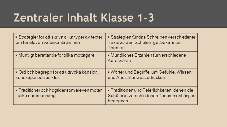 Zentraler Inhalt Klasse 1-3