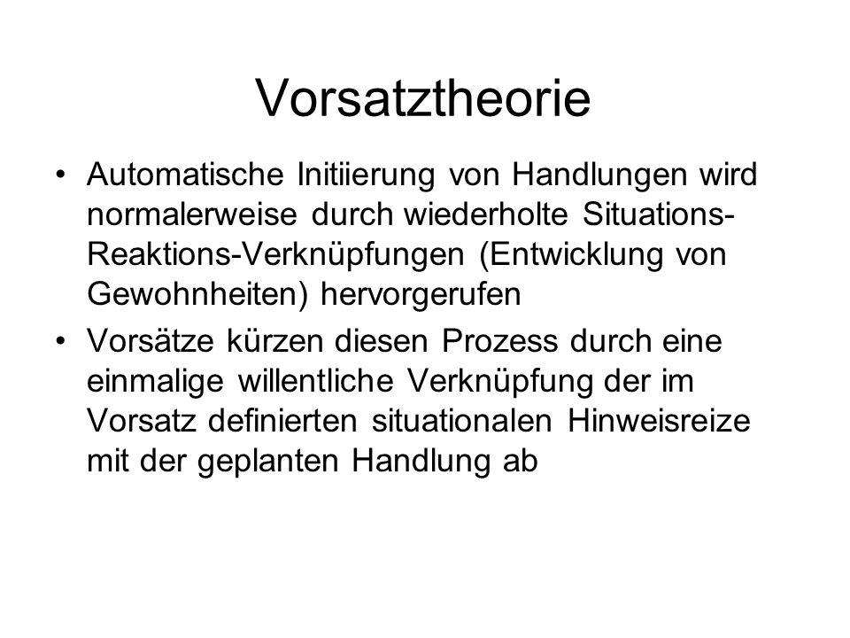 Vorsatztheorie