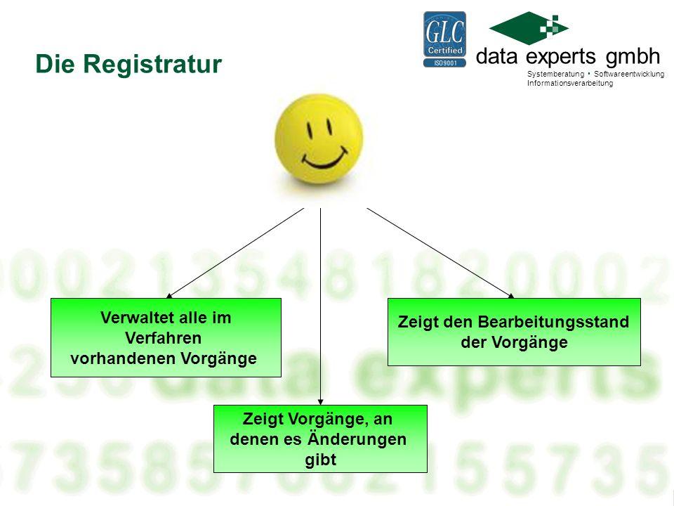 Die Registratur Verwaltet alle im Verfahren vorhandenen Vorgänge