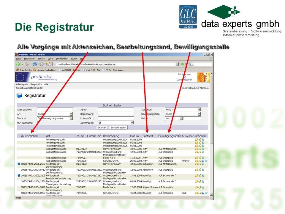 Die Registratur Alle Vorgänge mit Aktenzeichen, Bearbeitungstand, Bewilligungsstelle