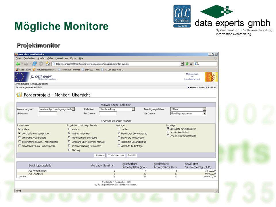 Mögliche Monitore Projektmonitor
