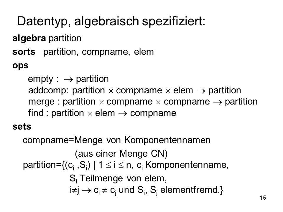 Datentyp, algebraisch spezifiziert: