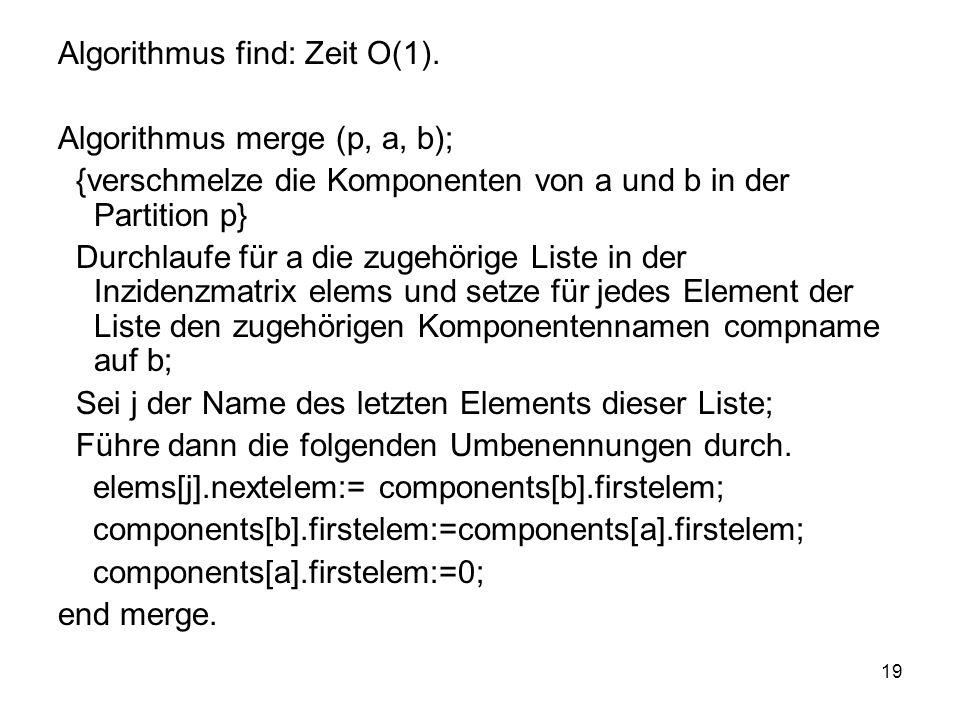 Algorithmus find: Zeit O(1).