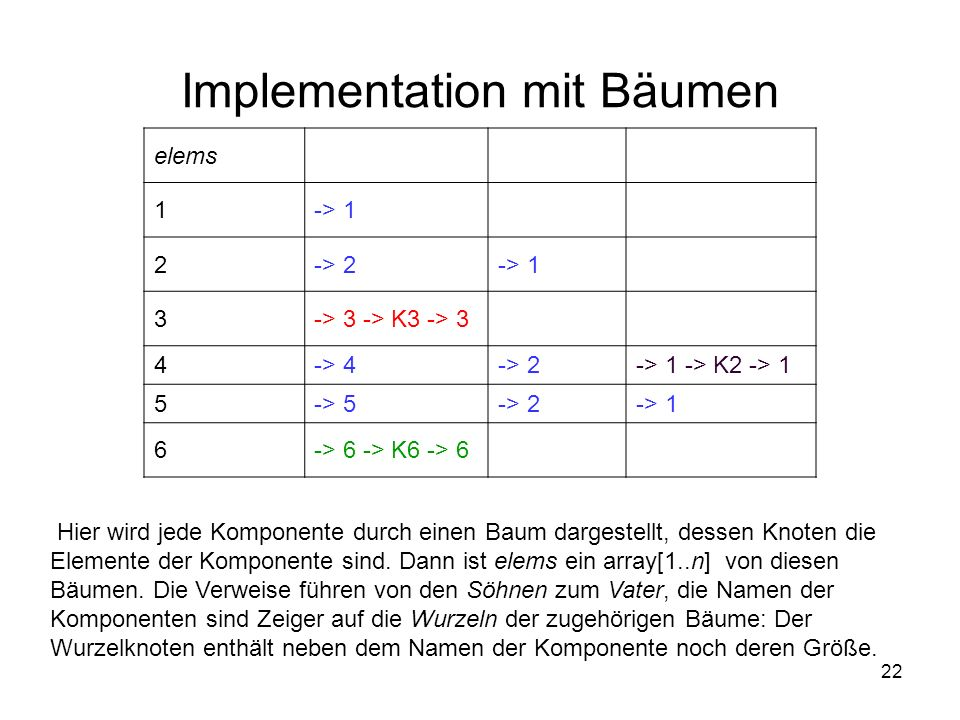 Implementation mit Bäumen