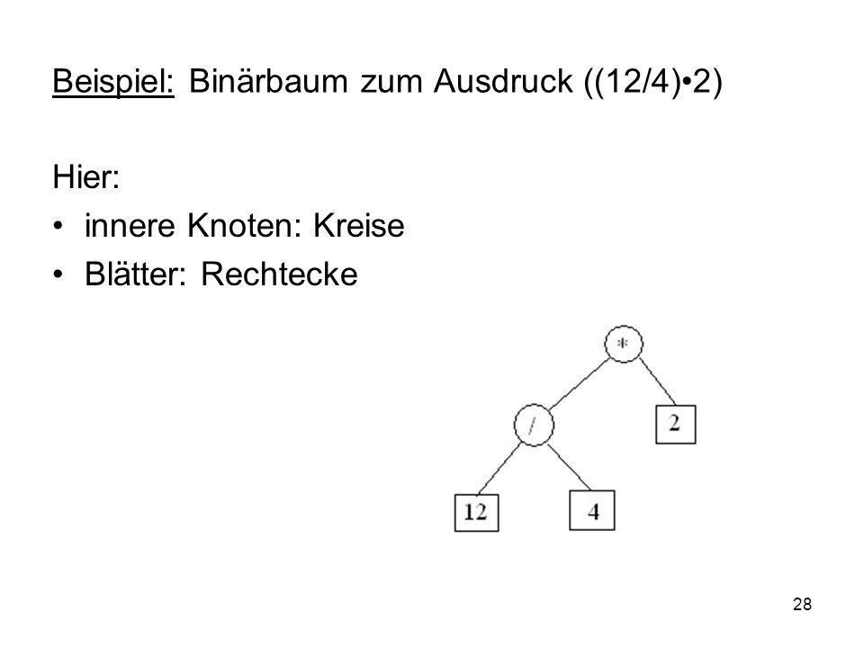 Beispiel: Binärbaum zum Ausdruck ((12/4)•2)