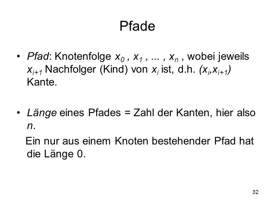 Pfade Pfad: Knotenfolge x0 , x1 , ... , xn , wobei jeweils xi+1 Nachfolger (Kind) von xi ist, d.h. (xi,xi+1) Kante.