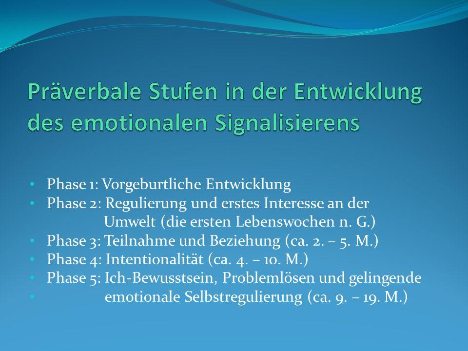Präverbale Stufen in der Entwicklung des emotionalen Signalisierens