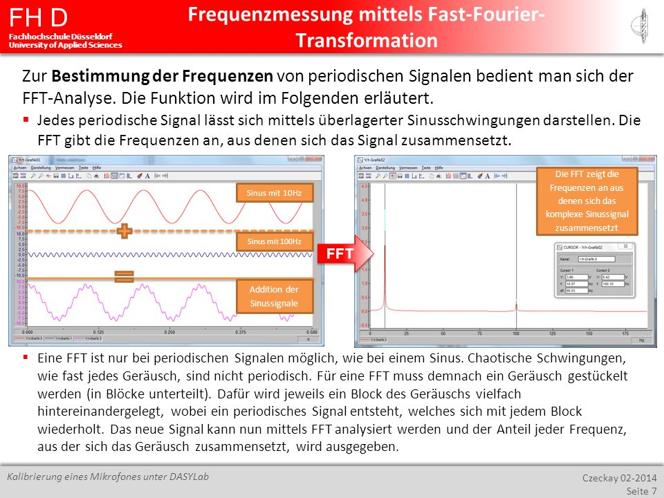 Frequenzmessung mittels Fast-Fourier- Transformation