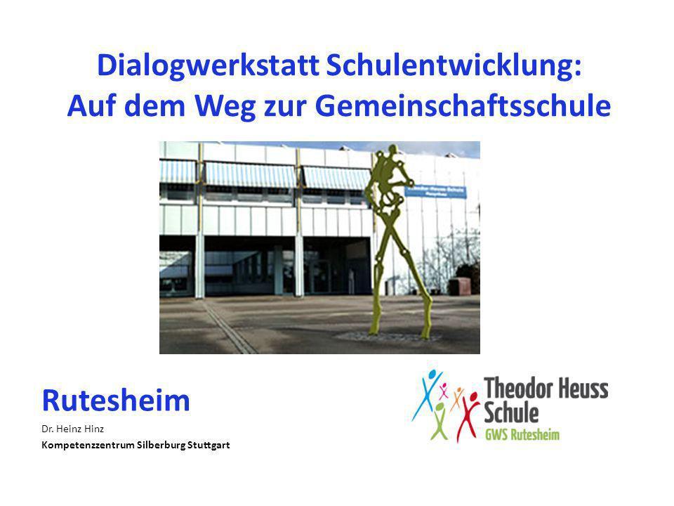Dialogwerkstatt Schulentwicklung: Auf dem Weg zur Gemeinschaftsschule