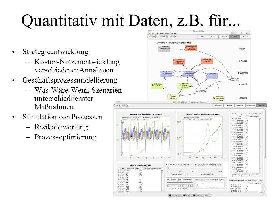 Quantitativ mit Daten, z.B. für...