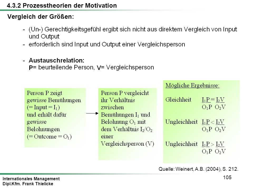 4.3.2 Prozesstheorien der Motivation