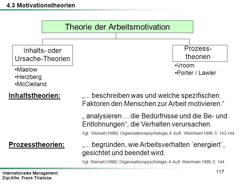 Theorie der Arbeitsmotivation