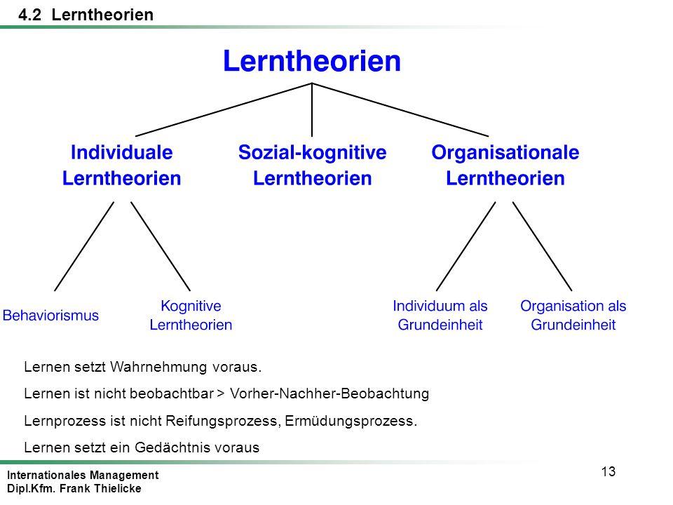 4.2 Lerntheorien Lernen setzt Wahrnehmung voraus.