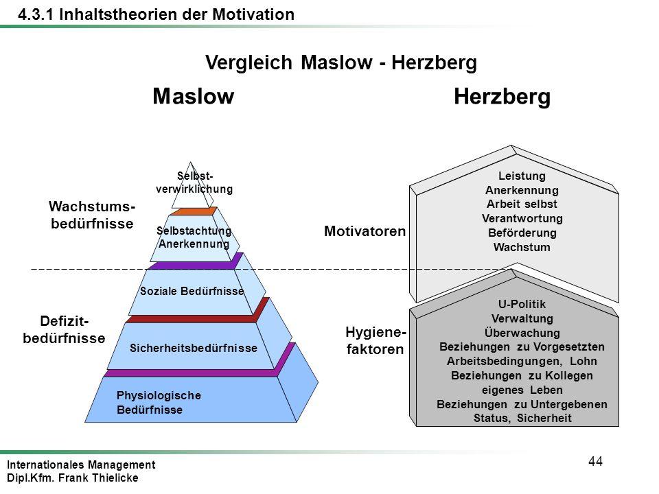 maslow herzberg
