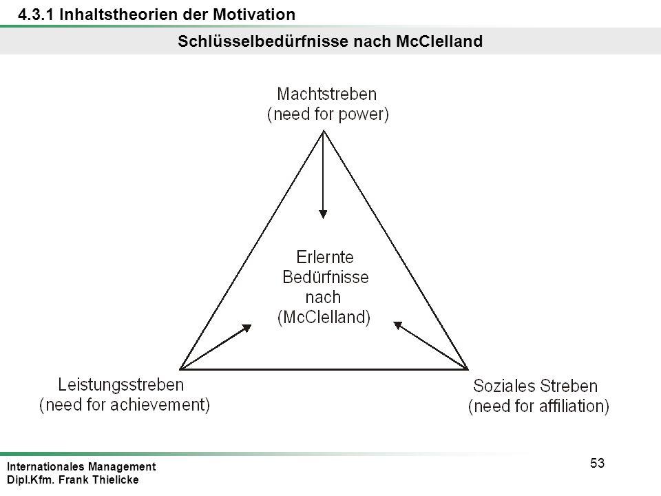Schlüsselbedürfnisse nach McClelland