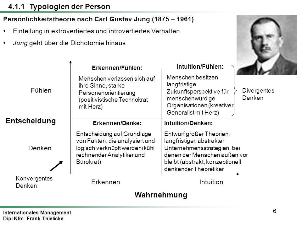 Persönlichkeitstheorie nach Carl Gustav Jung (1875 – 1961)
