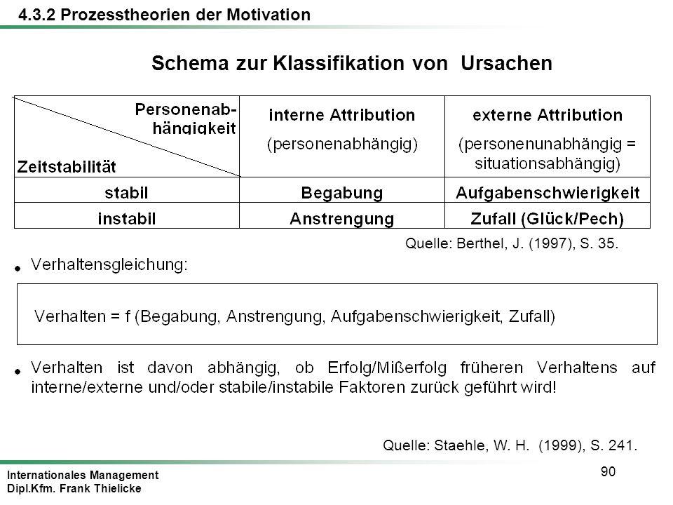 Schema zur Klassifikation von Ursachen