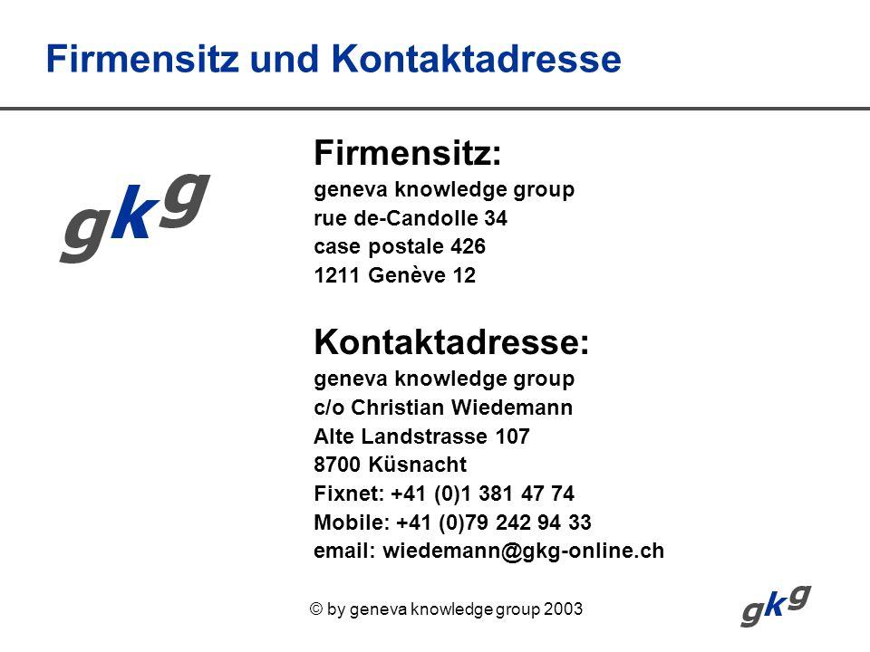 Firmensitz und Kontaktadresse