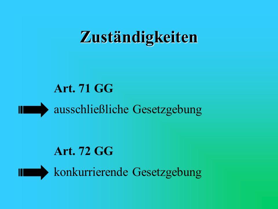 Zuständigkeiten Art. 71 GG ausschließliche Gesetzgebung Art. 72 GG