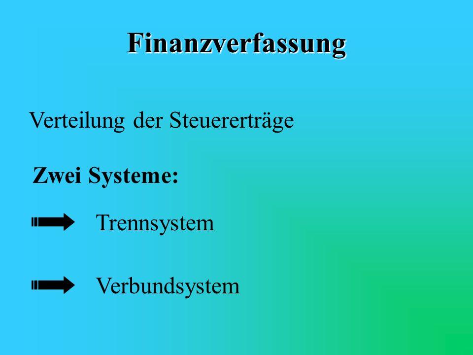 Finanzverfassung Verteilung der Steuererträge Zwei Systeme:
