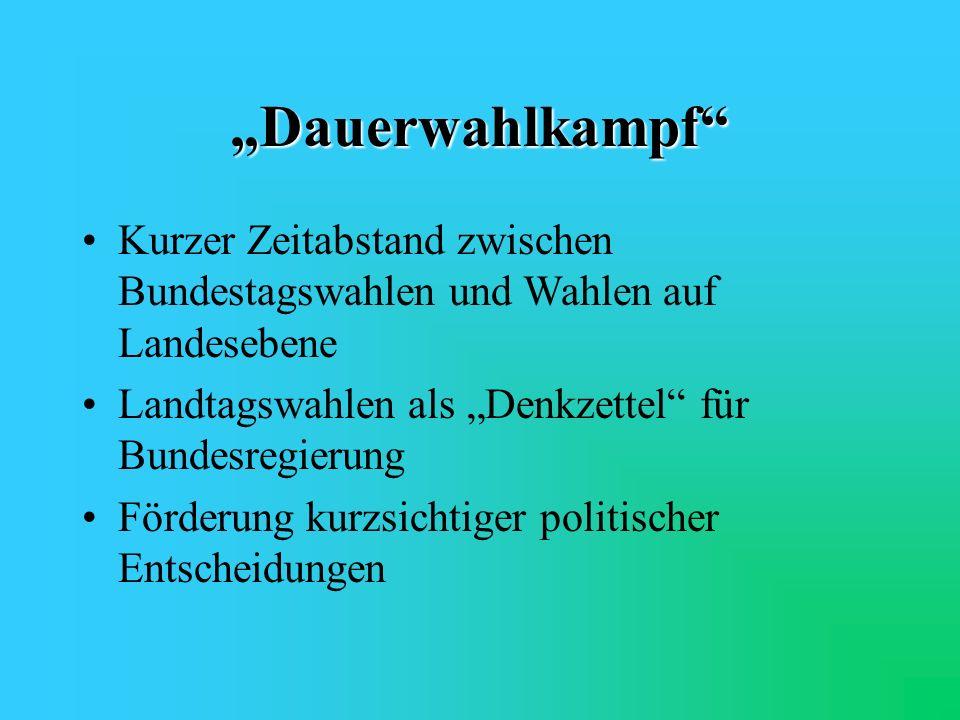 """""""Dauerwahlkampf Kurzer Zeitabstand zwischen Bundestagswahlen und Wahlen auf Landesebene. Landtagswahlen als """"Denkzettel für Bundesregierung."""