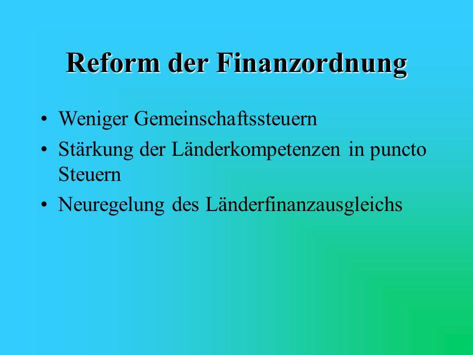 Reform der Finanzordnung