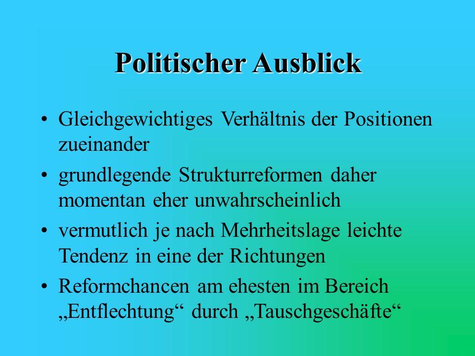 Politischer Ausblick Gleichgewichtiges Verhältnis der Positionen zueinander. grundlegende Strukturreformen daher momentan eher unwahrscheinlich.
