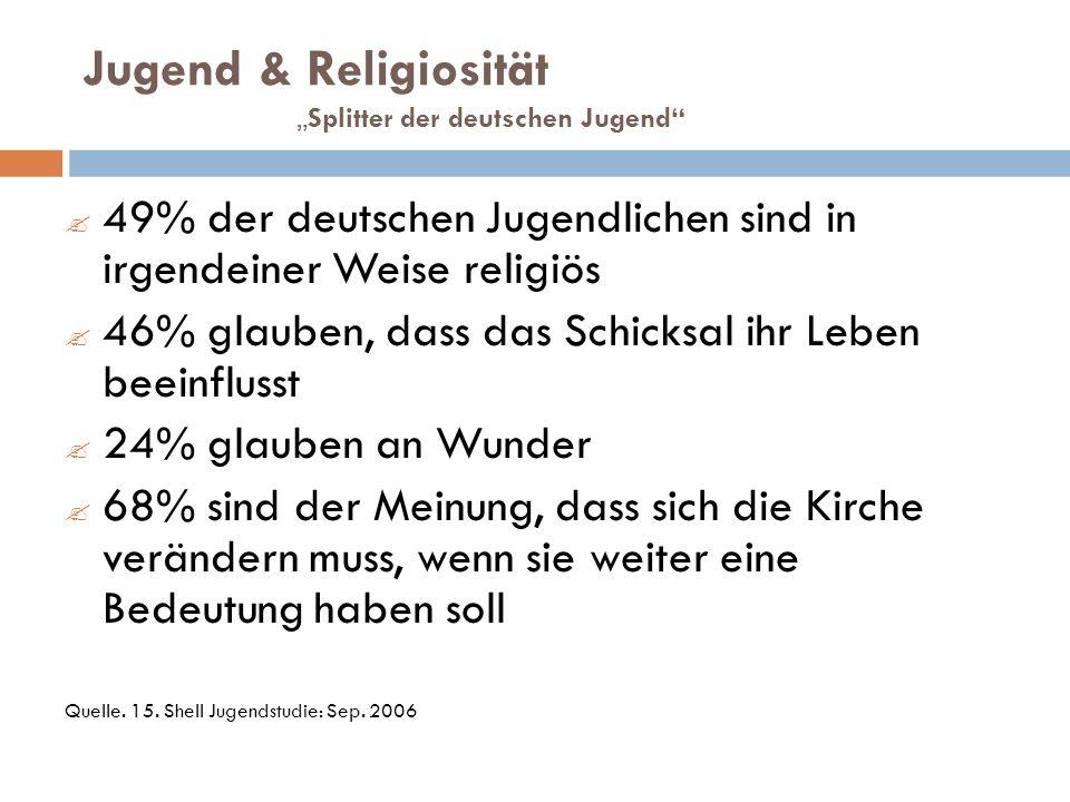 """Jugend & Religiosität """"Splitter der deutschen Jugend"""