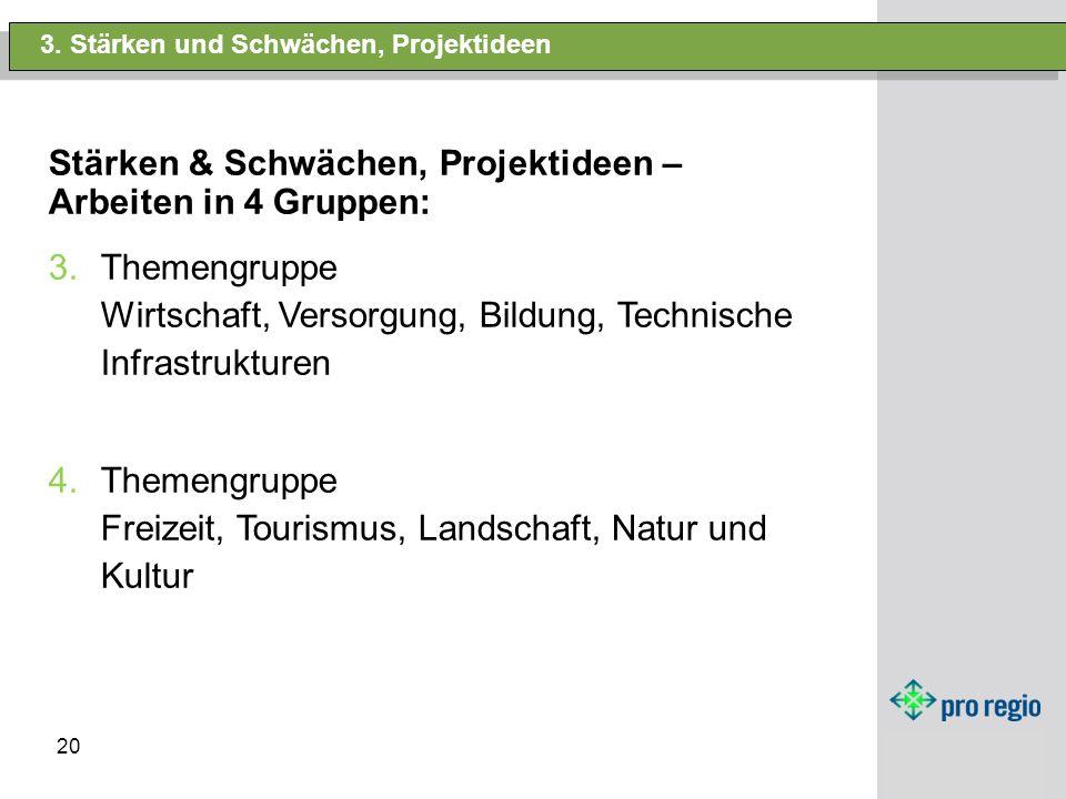 Stärken & Schwächen, Projektideen – Arbeiten in 4 Gruppen: