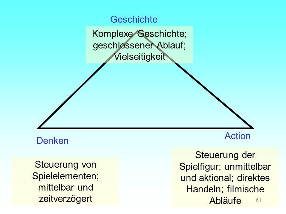 Komplexe Geschichte; geschlossener Ablauf; Vielseitigkeit