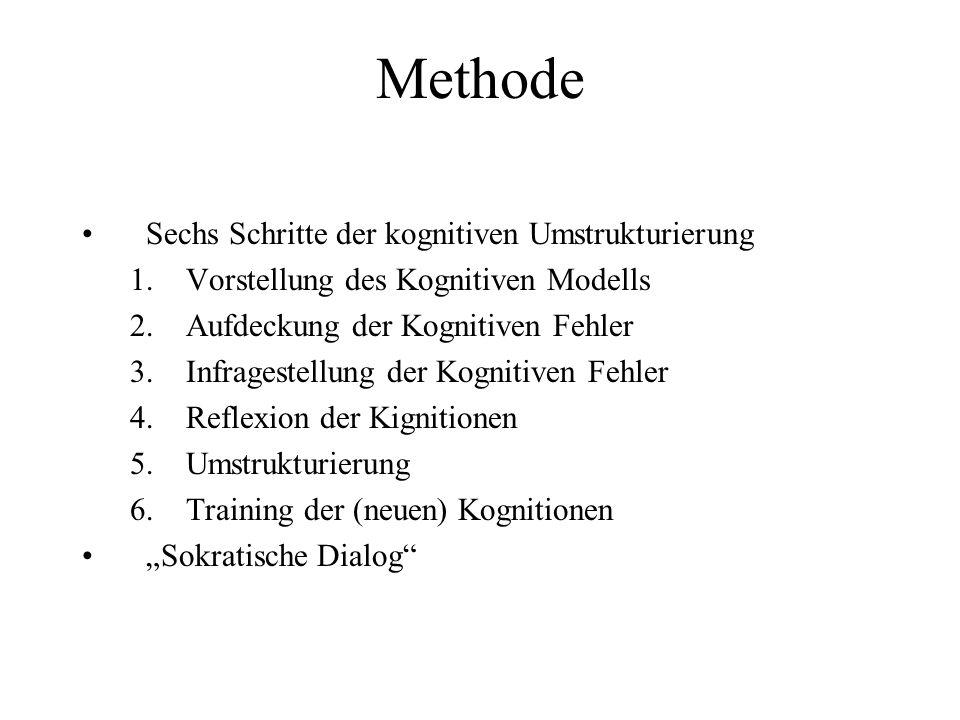 Methode Sechs Schritte der kognitiven Umstrukturierung