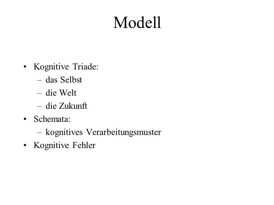 Modell Kognitive Triade: das Selbst die Welt die Zukunft Schemata: