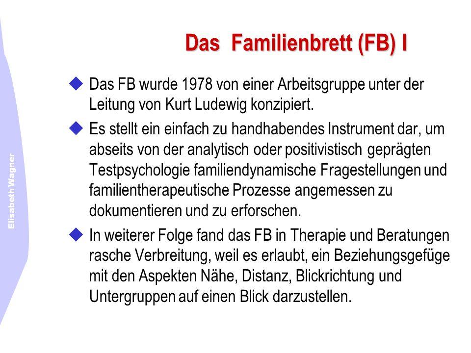 Das Familienbrett (FB) I