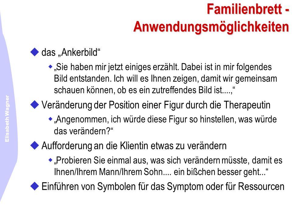 Familienbrett - Anwendungsmöglichkeiten