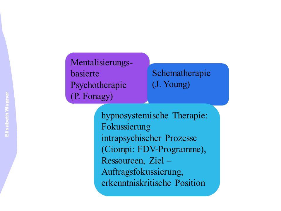 Mentalisierungs-basierte Psychotherapie