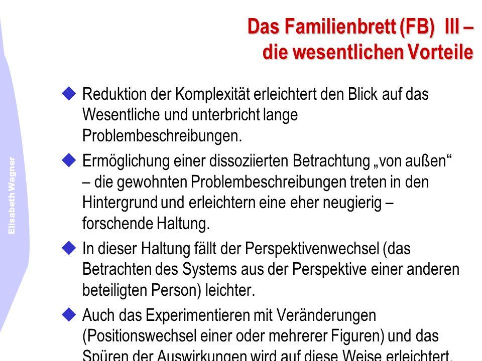 Das Familienbrett (FB) III – die wesentlichen Vorteile