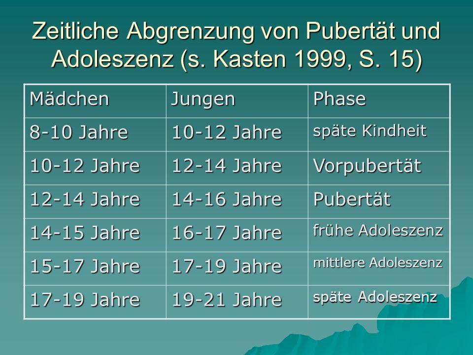 Zeitliche Abgrenzung von Pubertät und Adoleszenz (s. Kasten 1999, S