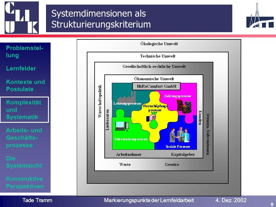 Arbeitsprozesse als Strukturierungskriterium