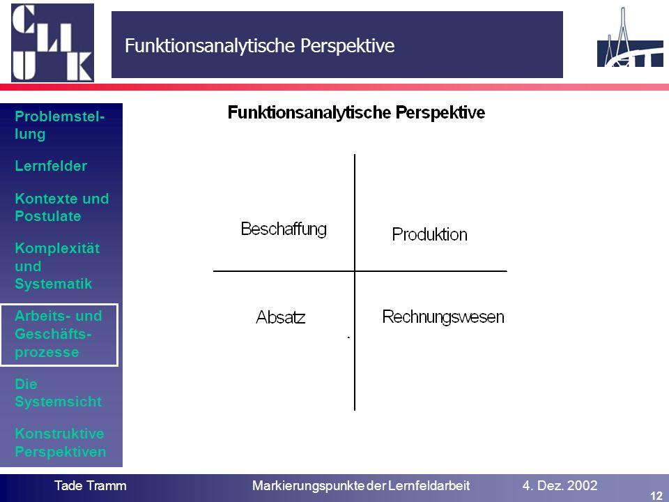 Operative Prozessperspektive (Scheer)
