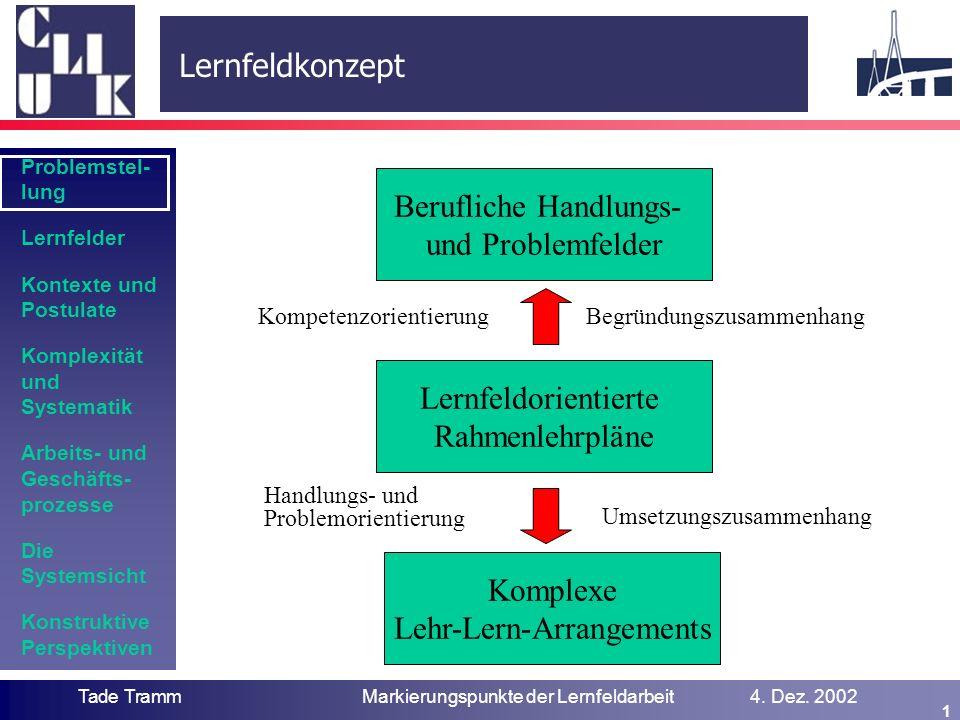 KMK-Lernfelder: Handlungsbezug und Bildungsauftrag