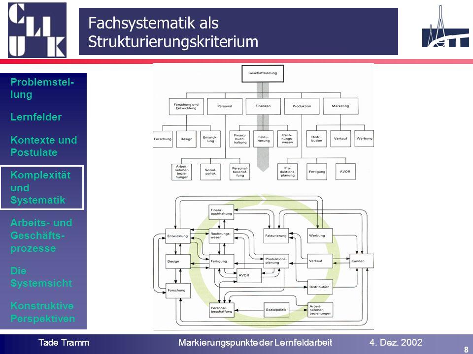 Systemdimensionen als Strukturierungskriterium
