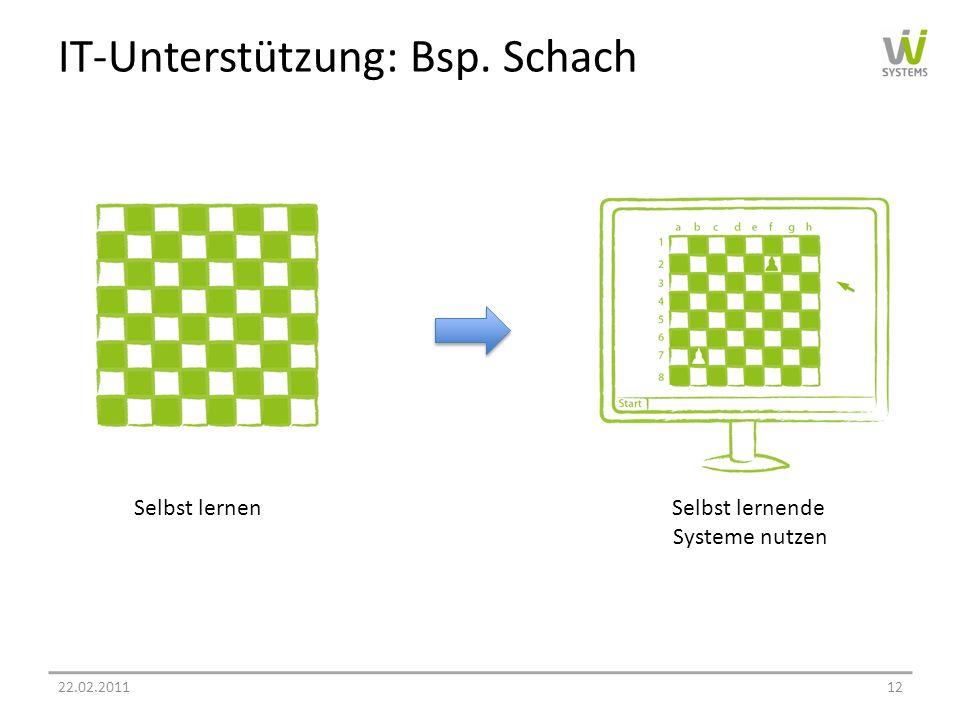 IT-Unterstützung: Bsp. Schach