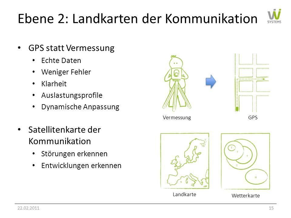 Ebene 2: Landkarten der Kommunikation