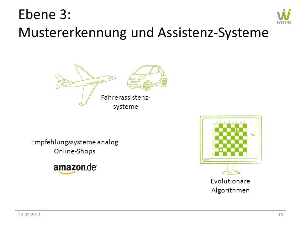 Ebene 3: Mustererkennung und Assistenz-Systeme