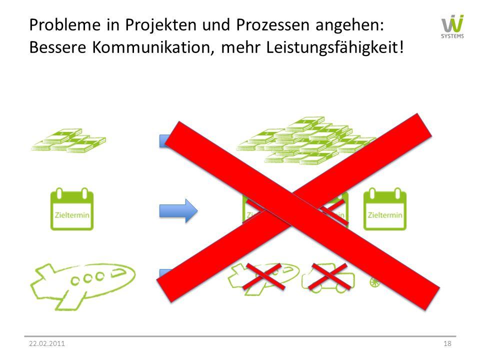 Probleme in Projekten und Prozessen angehen: Bessere Kommunikation, mehr Leistungsfähigkeit!