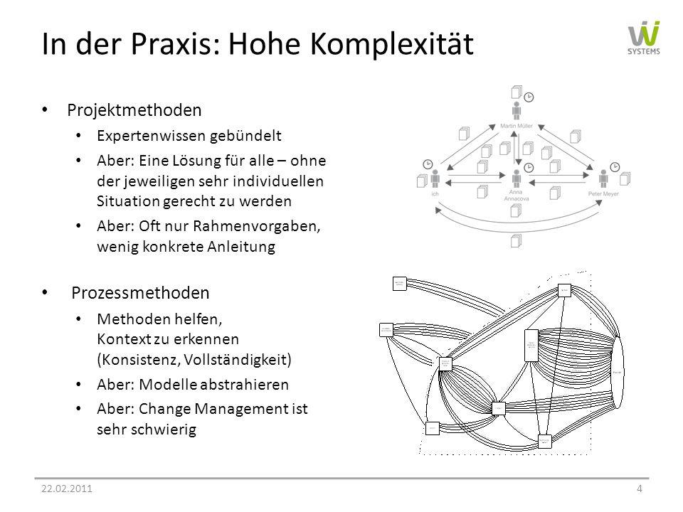 In der Praxis: Hohe Komplexität