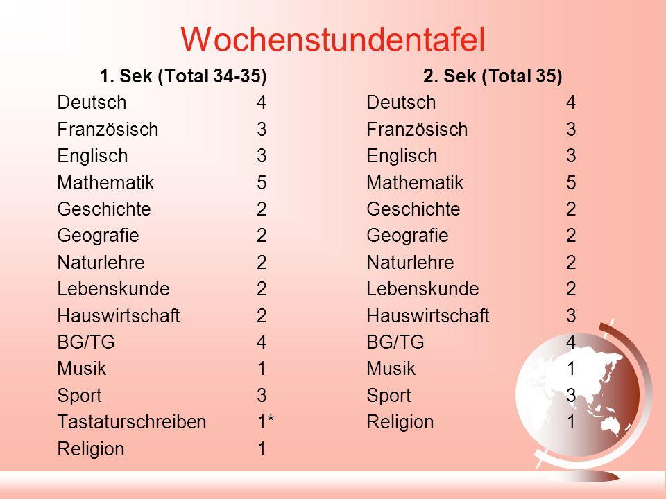 Wochenstundentafel 1. Sek (Total 34-35) Deutsch 4 Französisch 3