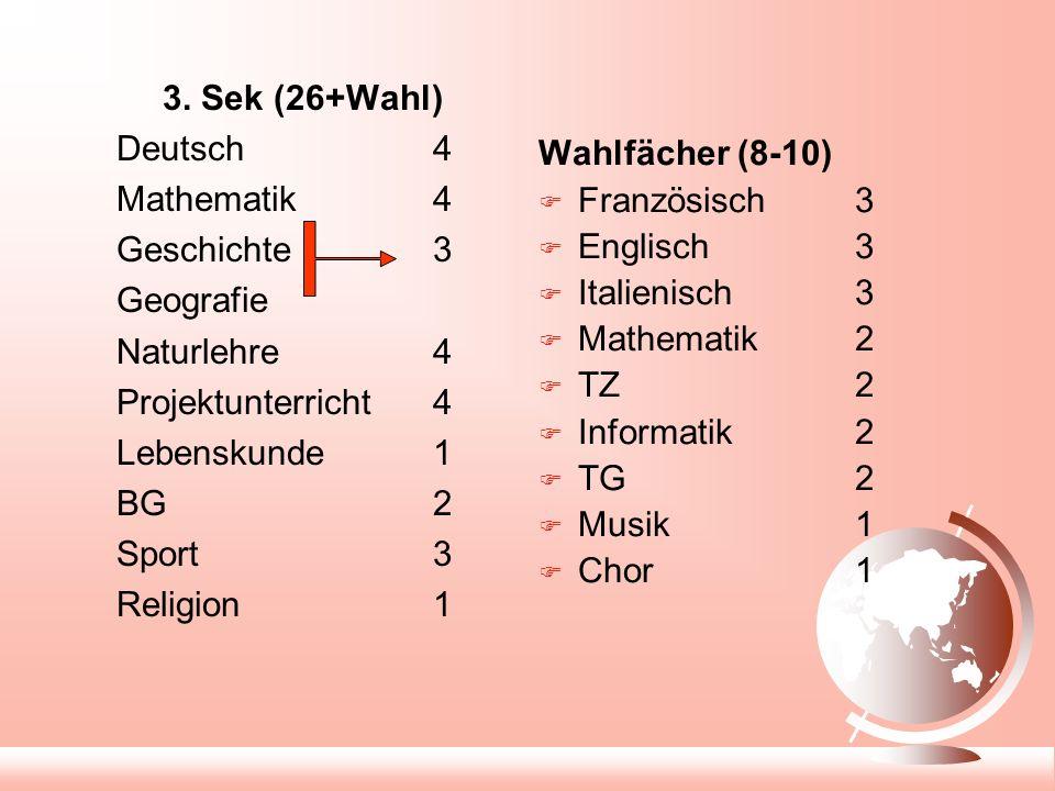 3. Sek (26+Wahl) Deutsch 4. Mathematik 4. Geschichte 3. Geografie. Naturlehre 4. Projektunterricht 4.